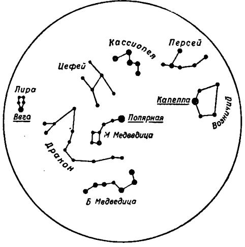 Созвездие лира схема